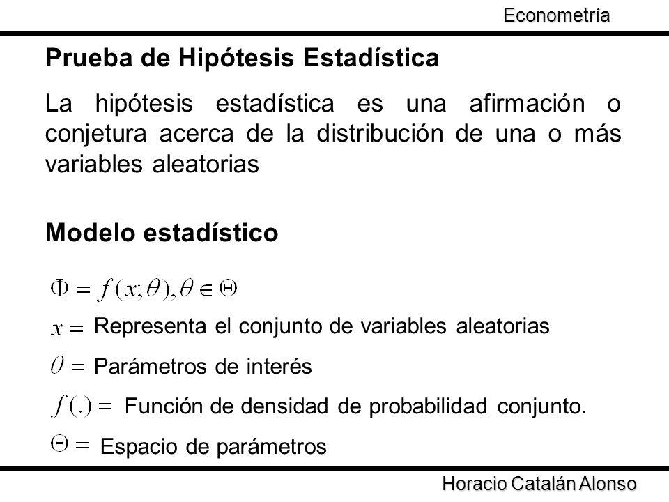 Prueba de Hipótesis Estadística