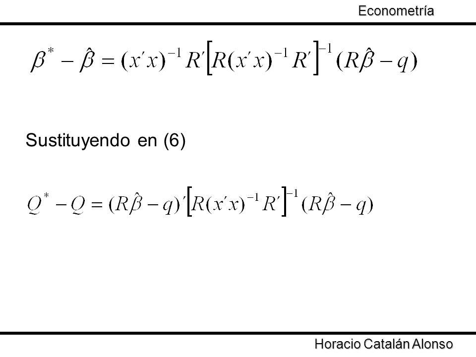 Sustituyendo en (6) Econometría Taller de Econometría