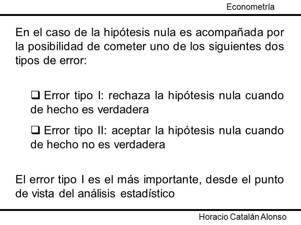 Error tipo I: rechaza la hipótesis nula cuando de hecho es verdadera