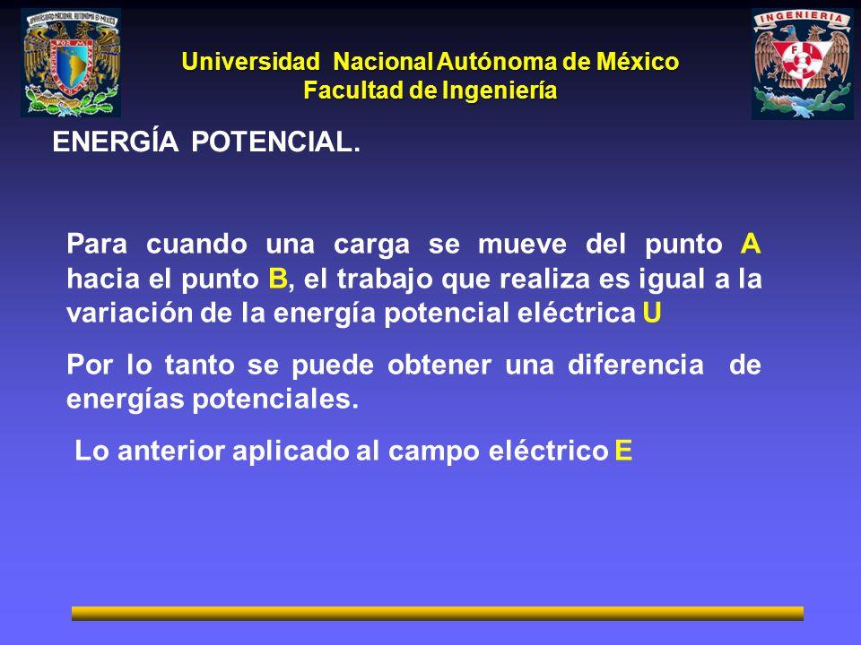 ENERGÍA POTENCIAL.