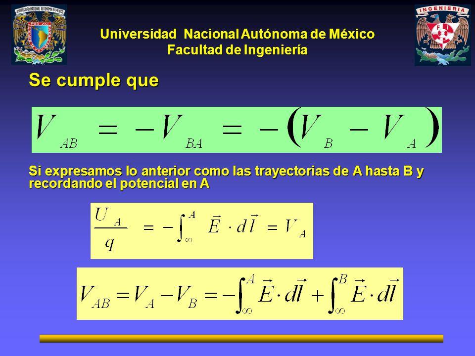 Se cumple que Si expresamos lo anterior como las trayectorias de A hasta B y recordando el potencial en A.
