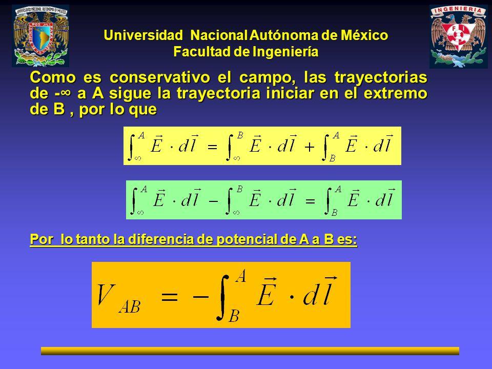 Como es conservativo el campo, las trayectorias de -∞ a A sigue la trayectoria iniciar en el extremo de B , por lo que