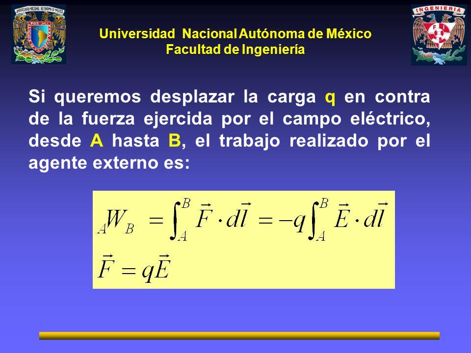 Si queremos desplazar la carga q en contra de la fuerza ejercida por el campo eléctrico, desde A hasta B, el trabajo realizado por el agente externo es: