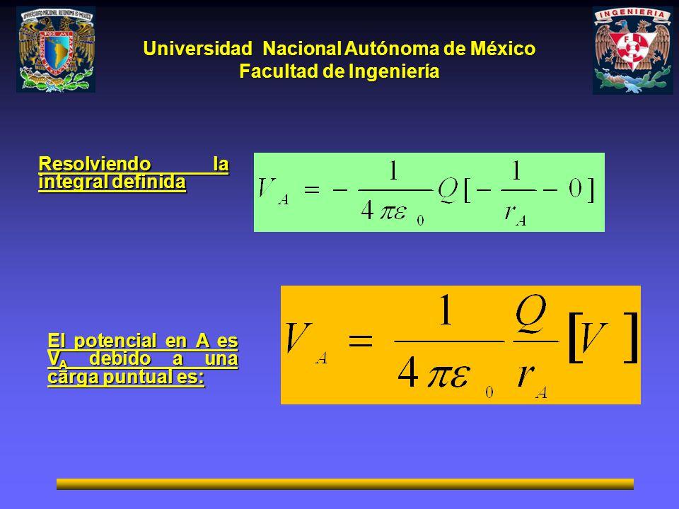 Resolviendo la integral definida