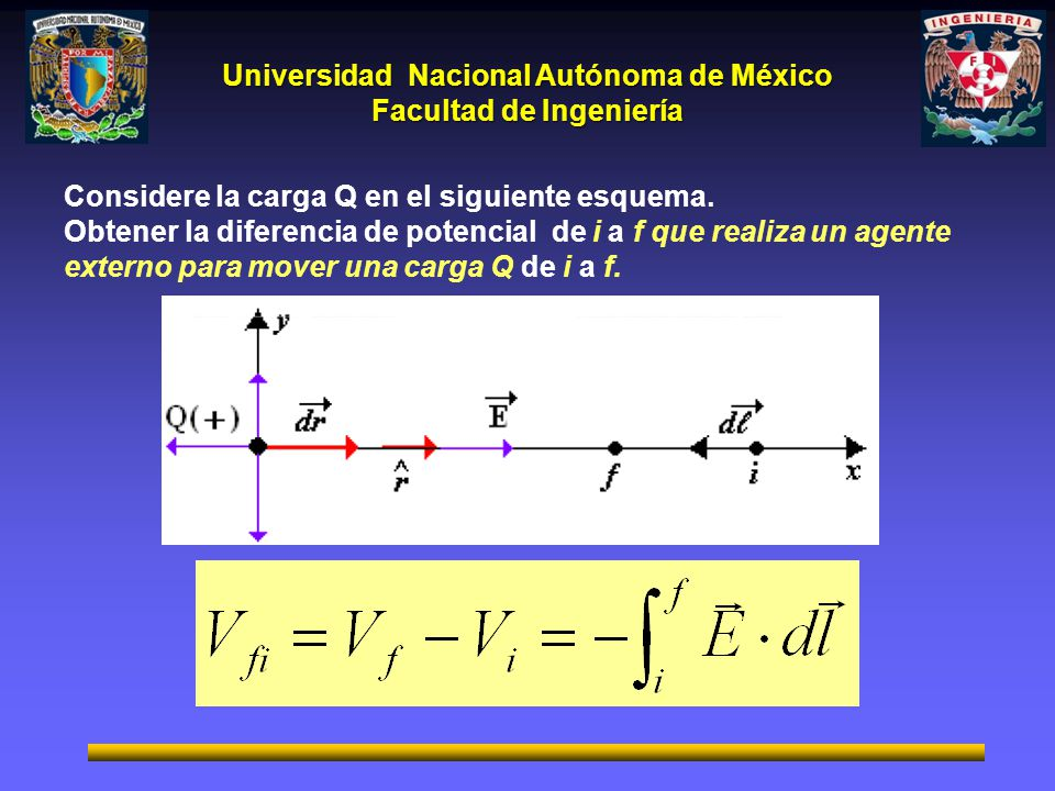 Considere la carga Q en el siguiente esquema