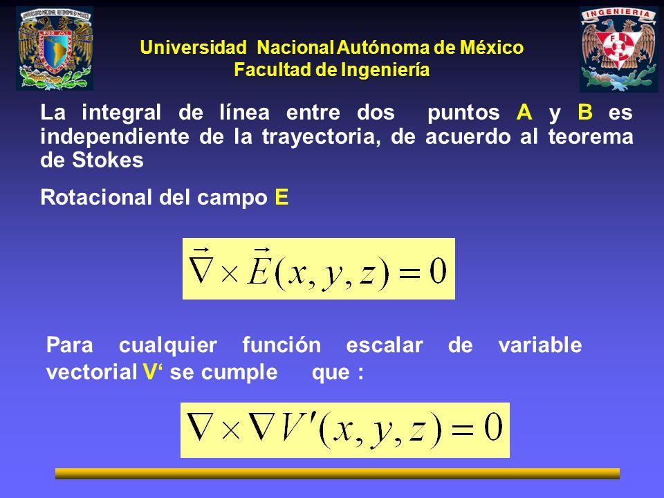 La integral de línea entre dos puntos A y B es independiente de la trayectoria, de acuerdo al teorema de Stokes