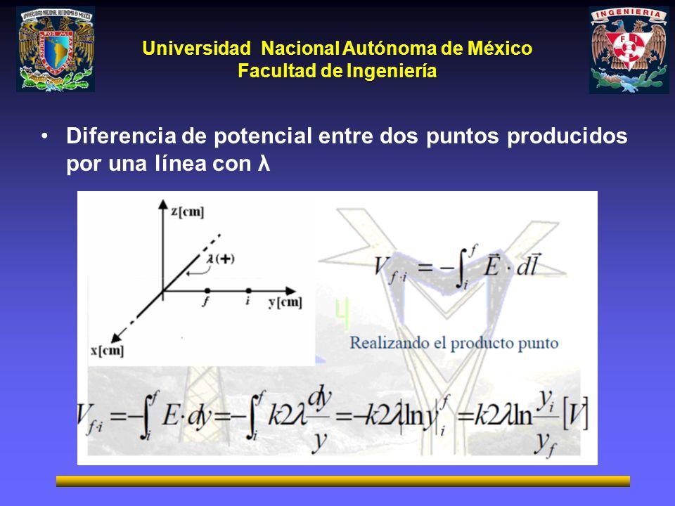 Diferencia de potencial entre dos puntos producidos por una línea con λ
