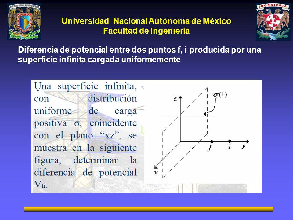 Diferencia de potencial entre dos puntos f, i producida por una superficie infinita cargada uniformemente