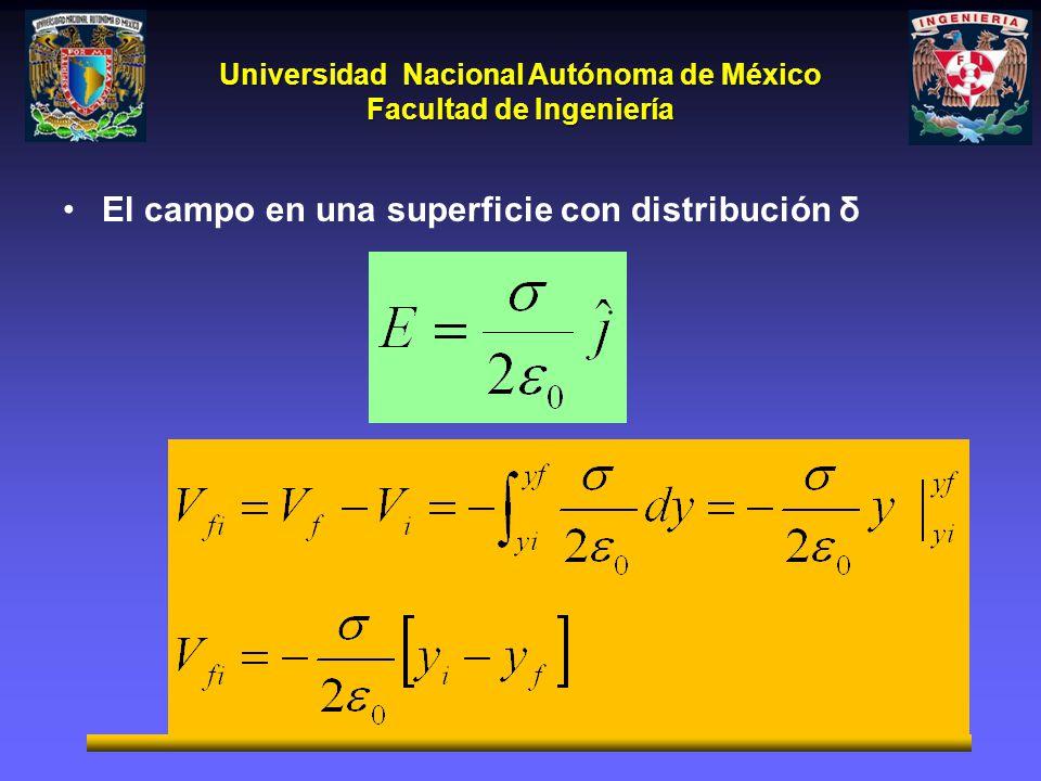 El campo en una superficie con distribución δ