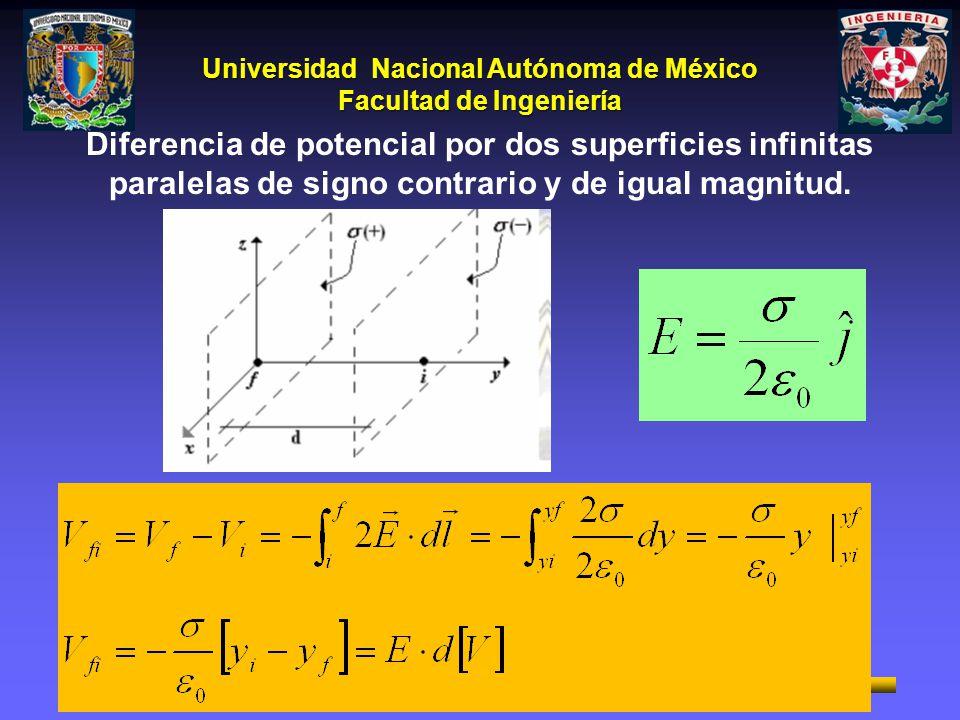 Diferencia de potencial por dos superficies infinitas paralelas de signo contrario y de igual magnitud.