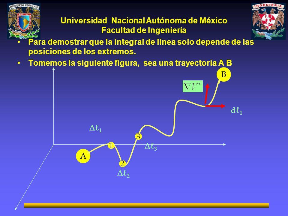 Para demostrar que la integral de línea solo depende de las posiciones de los extremos.