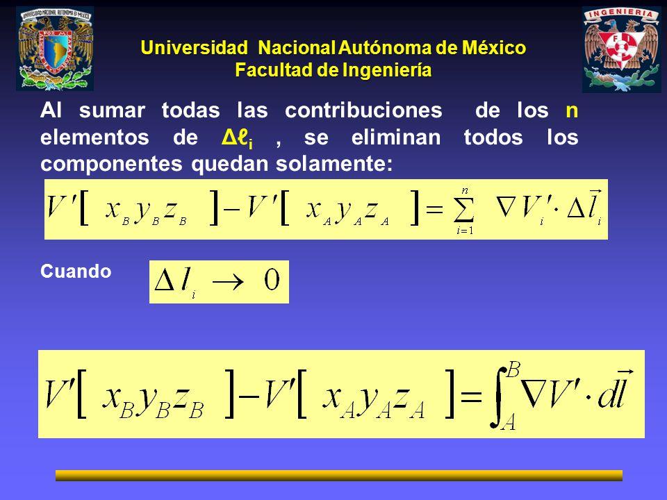 Al sumar todas las contribuciones de los n elementos de Δℓi , se eliminan todos los componentes quedan solamente: