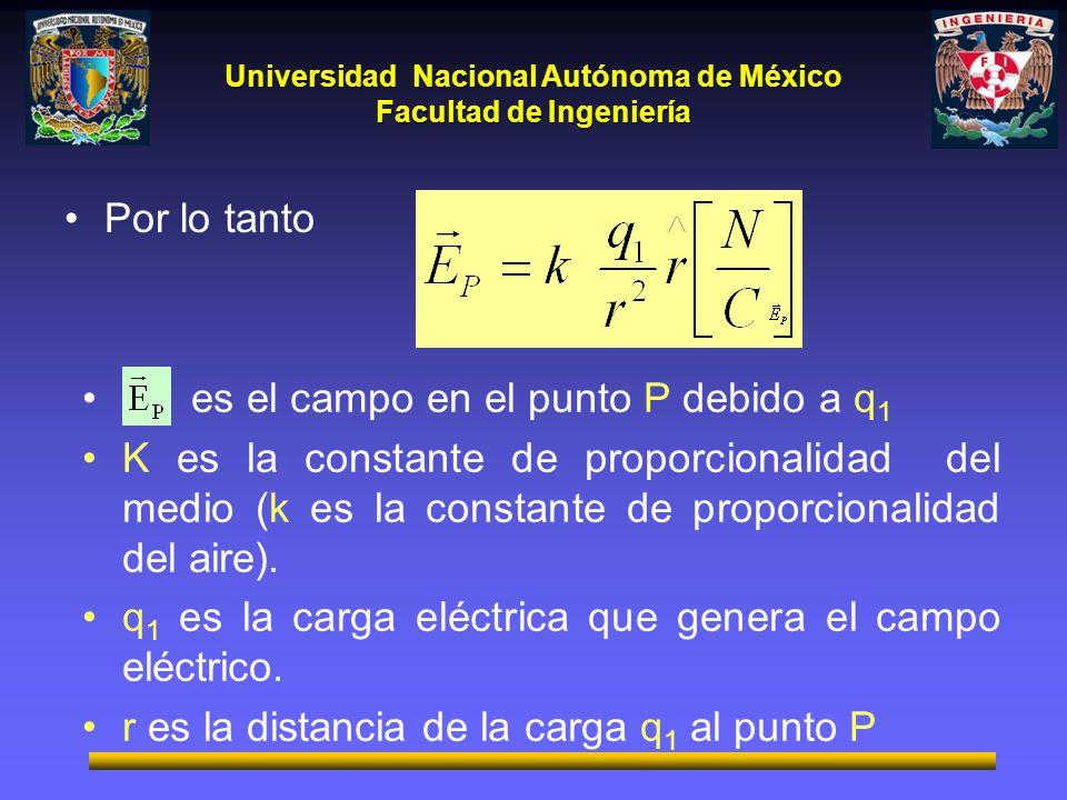 Por lo tanto es el campo en el punto P debido a q1.