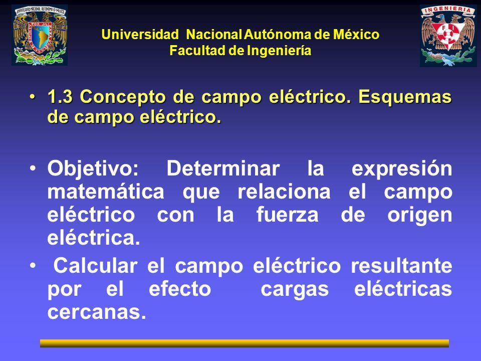 1.3 Concepto de campo eléctrico. Esquemas de campo eléctrico.