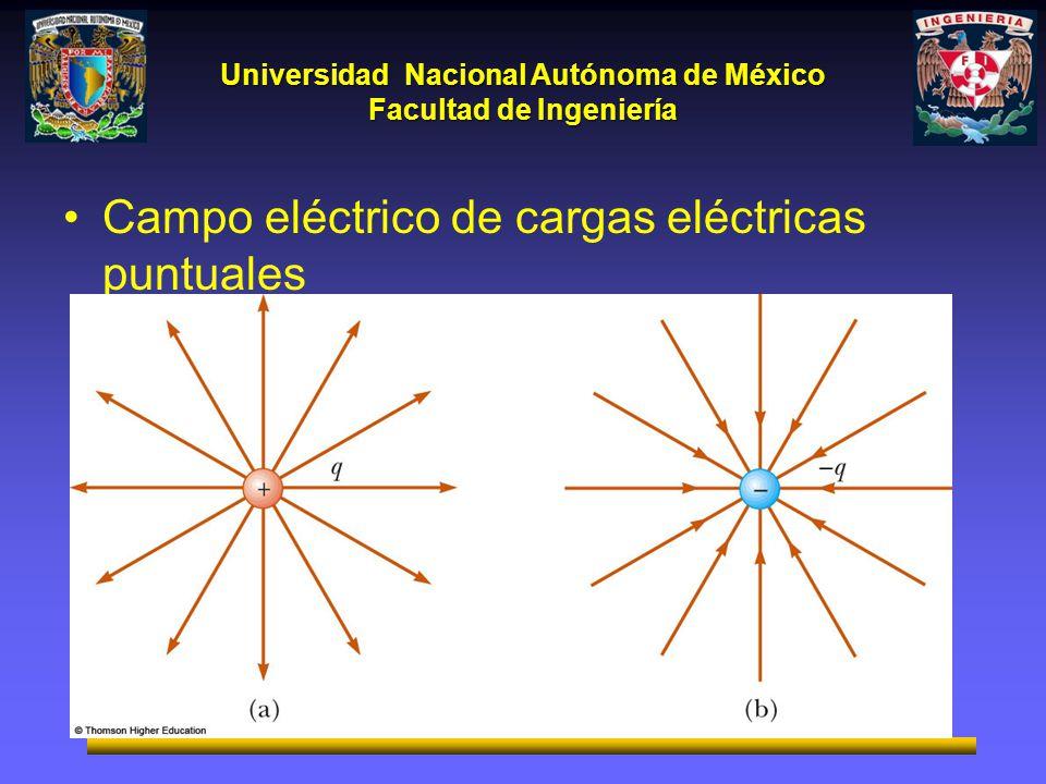 Campo eléctrico de cargas eléctricas puntuales