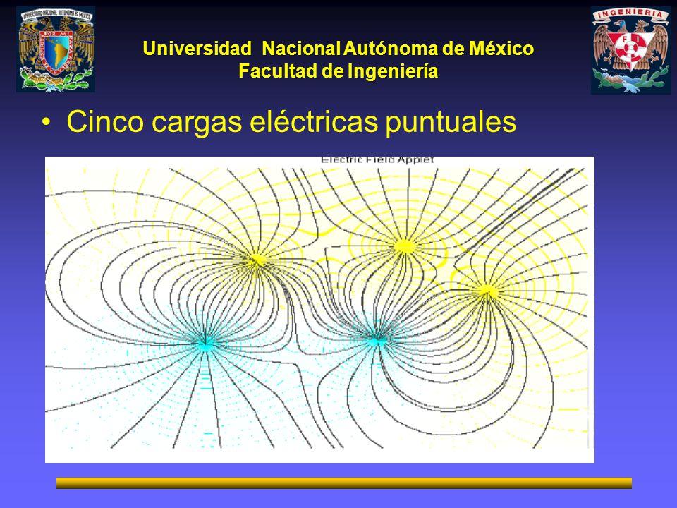 Cinco cargas eléctricas puntuales