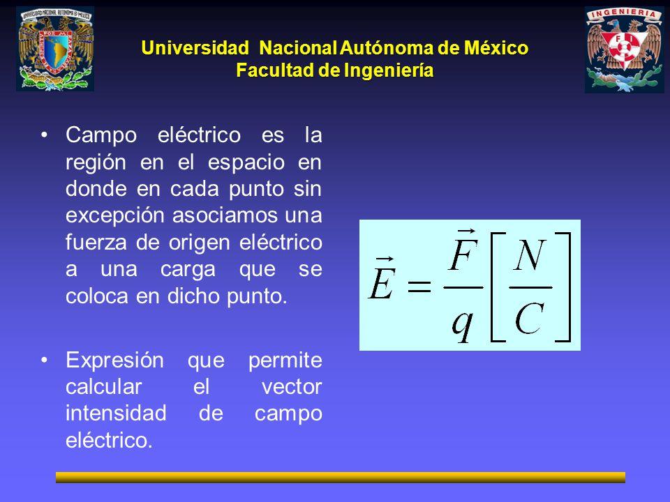 Campo eléctrico es la región en el espacio en donde en cada punto sin excepción asociamos una fuerza de origen eléctrico a una carga que se coloca en dicho punto.