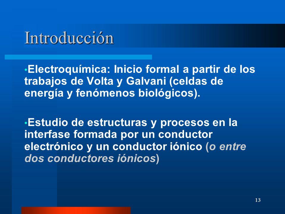 Introducción Electroquímica: Inicio formal a partir de los trabajos de Volta y Galvani (celdas de energía y fenómenos biológicos).