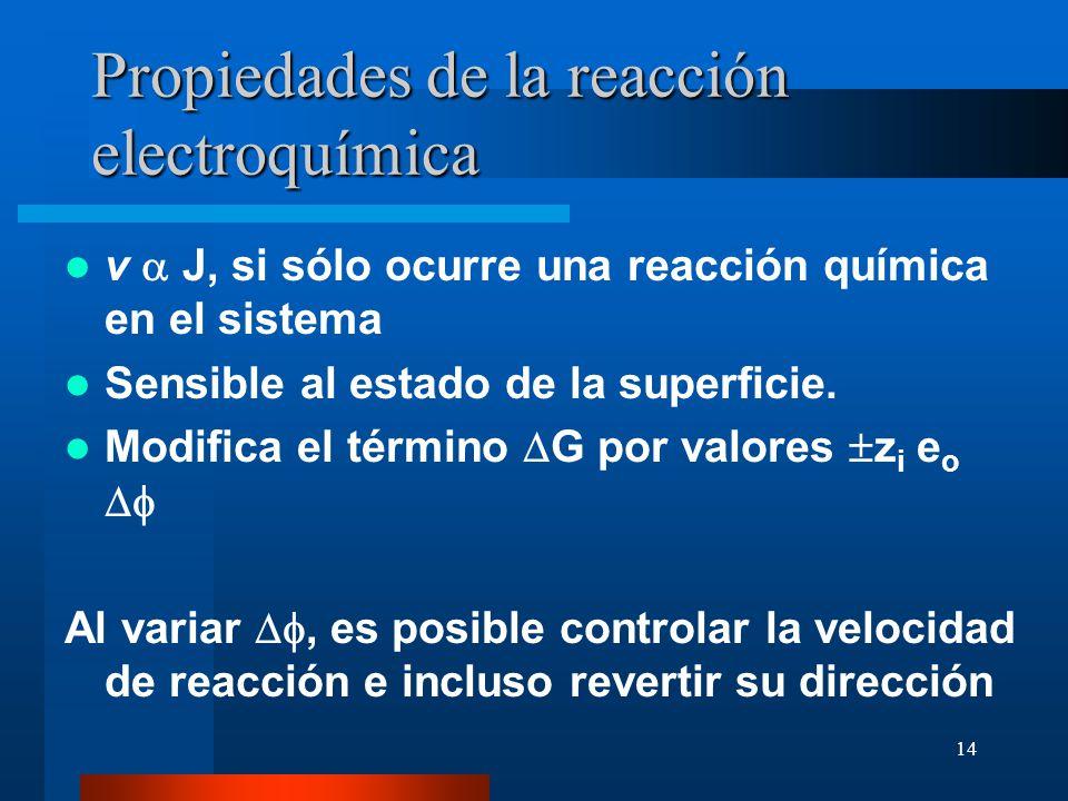 Propiedades de la reacción electroquímica