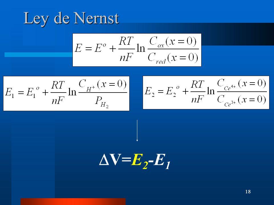 Ley de Nernst DV=E2-E1