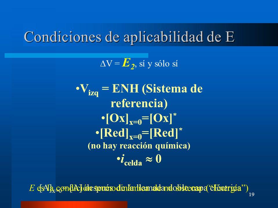 Condiciones de aplicabilidad de E