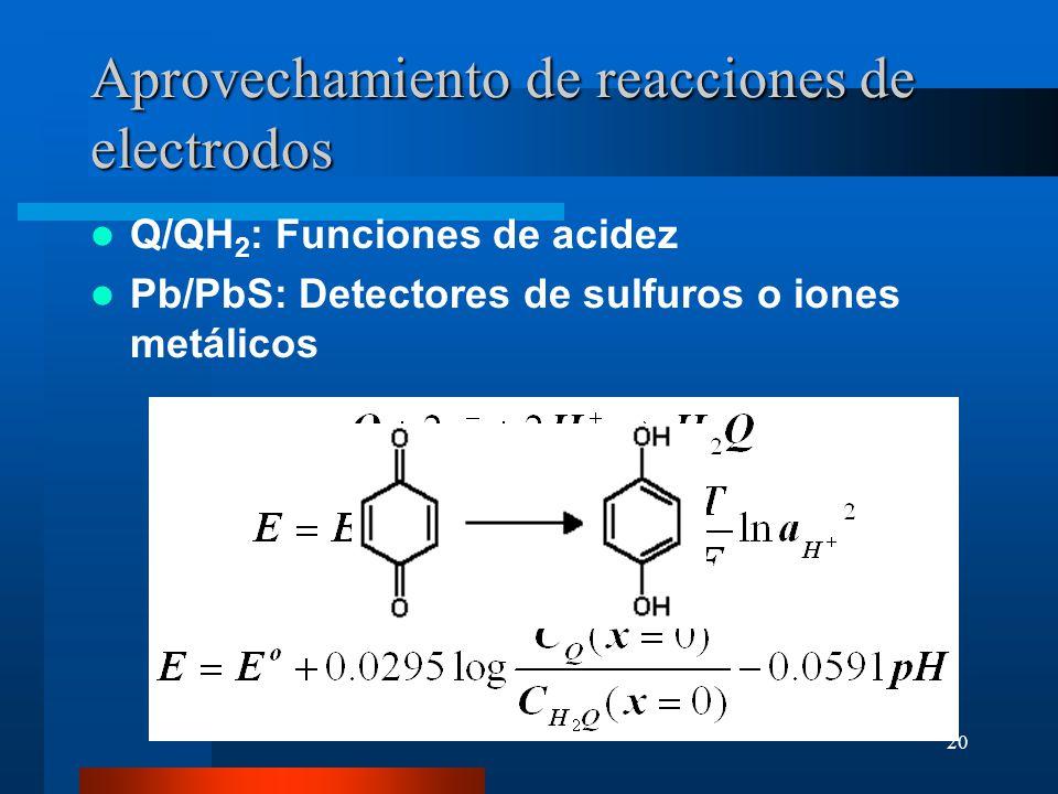 Aprovechamiento de reacciones de electrodos