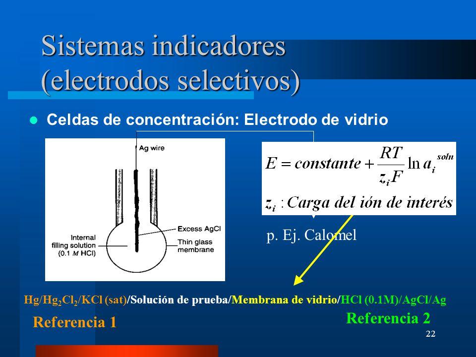 Sistemas indicadores (electrodos selectivos)