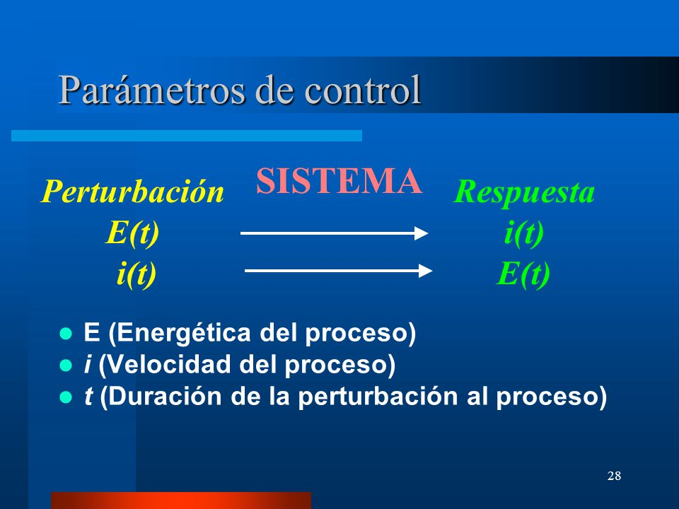 Parámetros de control SISTEMA Perturbación E(t) i(t) Respuesta i(t)