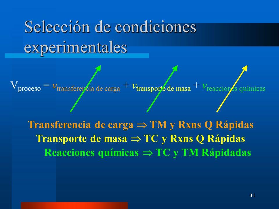 Selección de condiciones experimentales