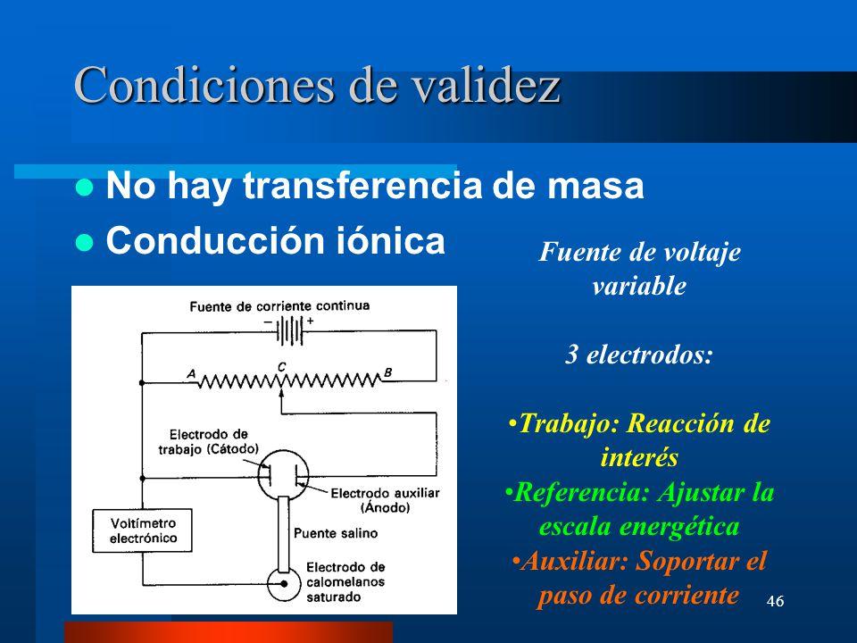 Condiciones de validez