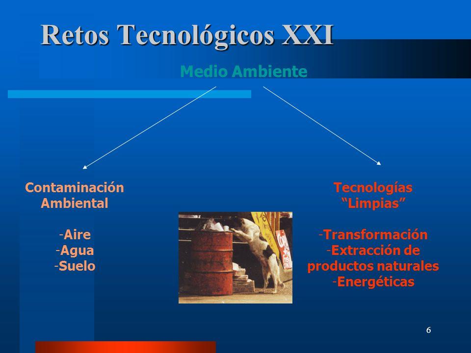 Retos Tecnológicos XXI