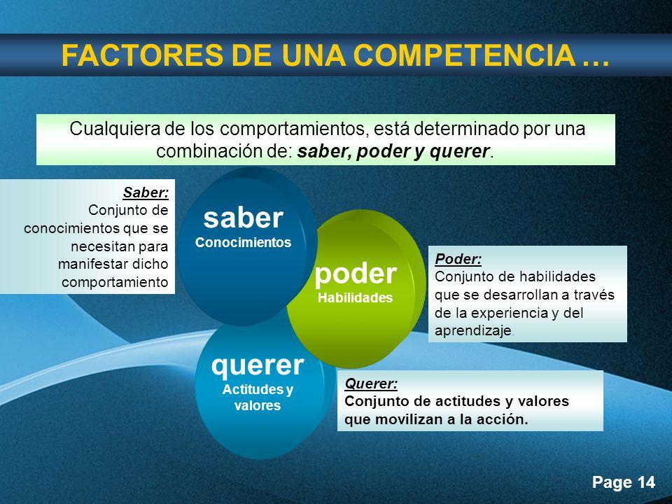 FACTORES DE UNA COMPETENCIA …