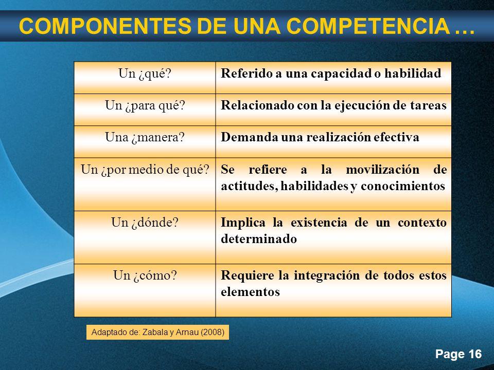 COMPONENTES DE UNA COMPETENCIA …