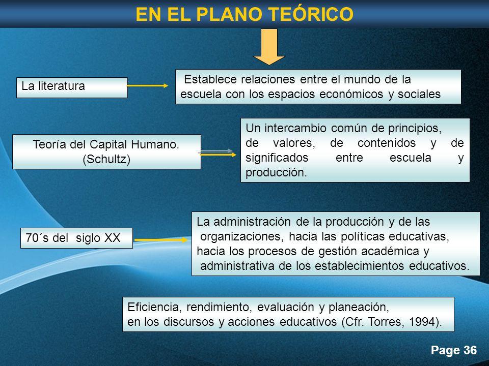 Teoría del Capital Humano. (Schultz)