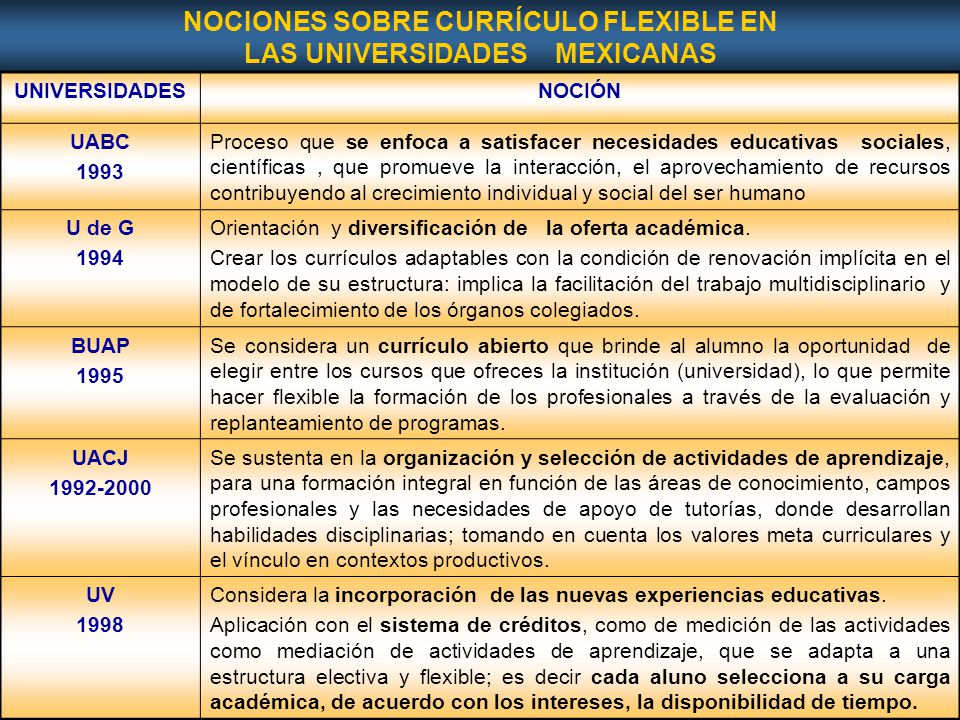 NOCIONES SOBRE CURRÍCULO FLEXIBLE EN LAS UNIVERSIDADES MEXICANAS
