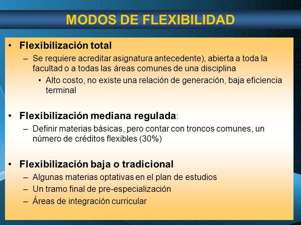 MODOS DE FLEXIBILIDAD Flexibilización total