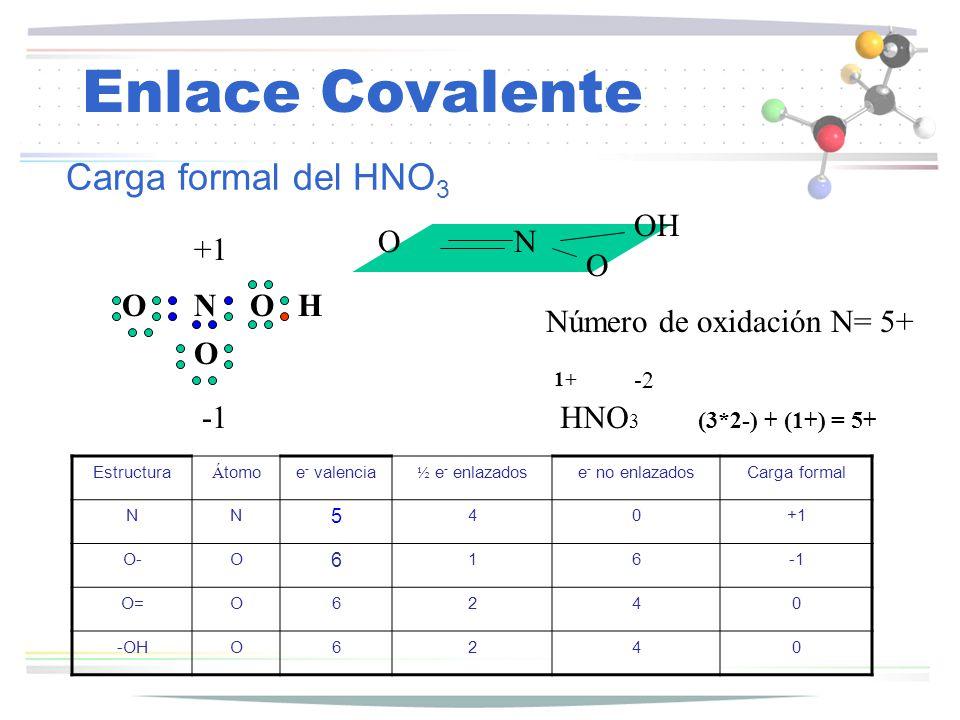 Enlace Covalente Carga formal del HNO3 OH O N +1 O O N O H