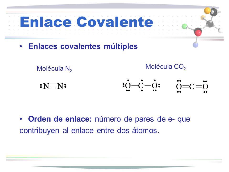 Enlace Covalente Enlaces covalentes múltiples