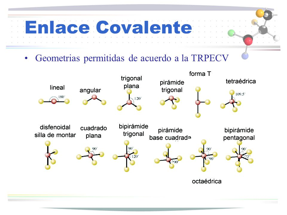 Enlace Covalente Geometrias permitidas de acuerdo a la TRPECV