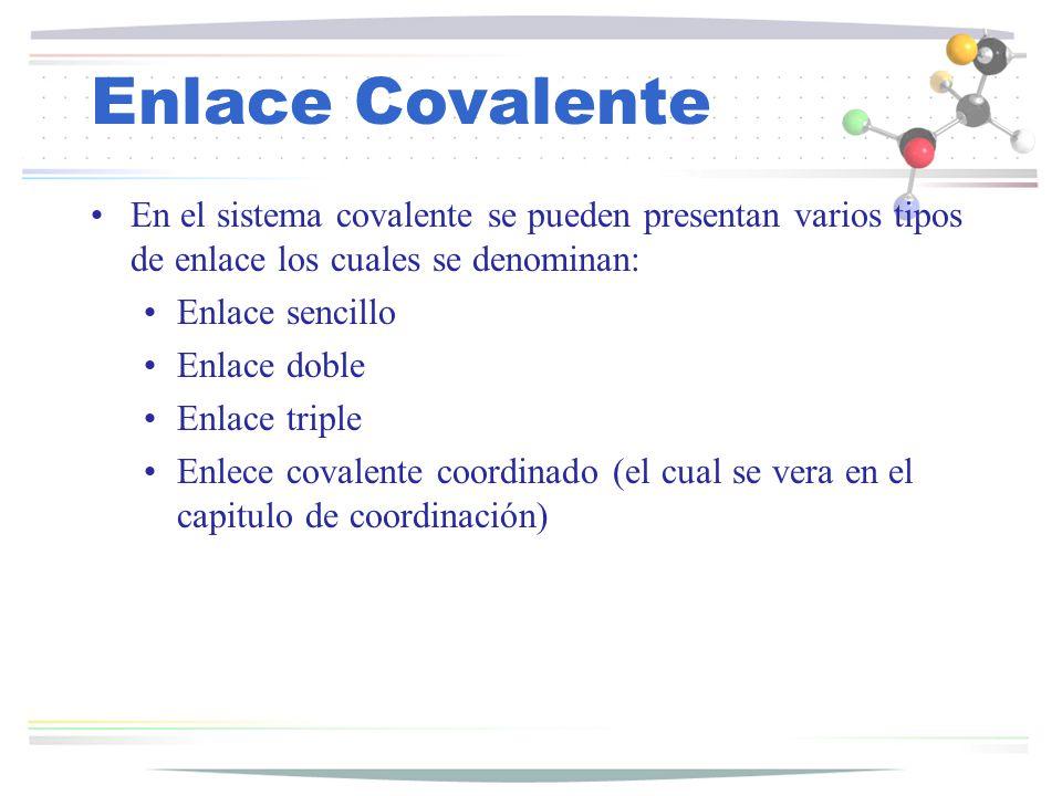 Enlace Covalente En el sistema covalente se pueden presentan varios tipos de enlace los cuales se denominan: