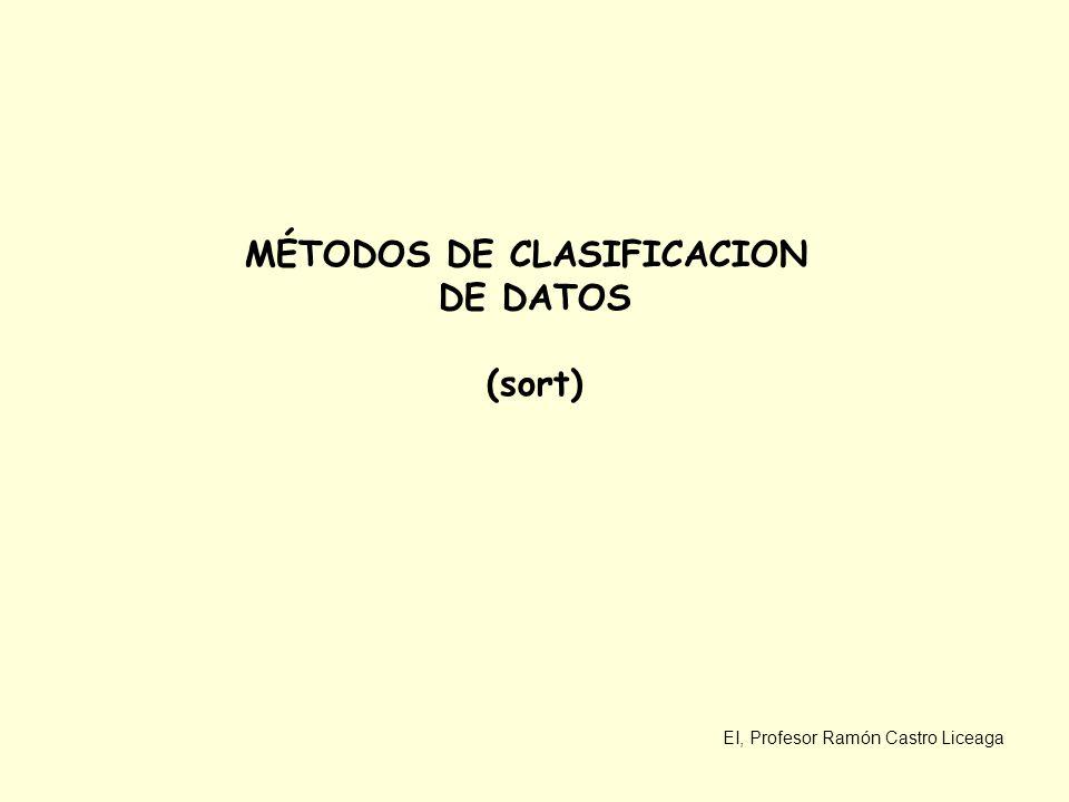 MÉTODOS DE CLASIFICACION