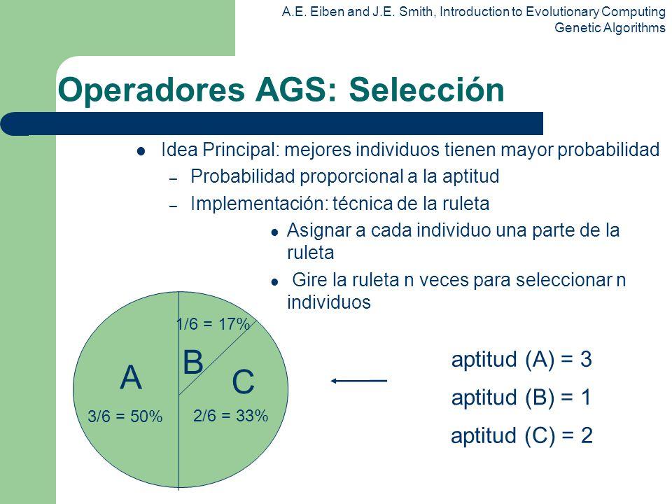Operadores AGS: Selección