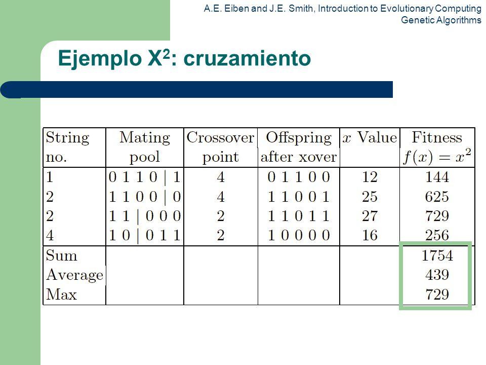 Ejemplo X2: cruzamiento
