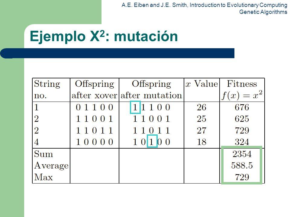 Ejemplo X2: mutación