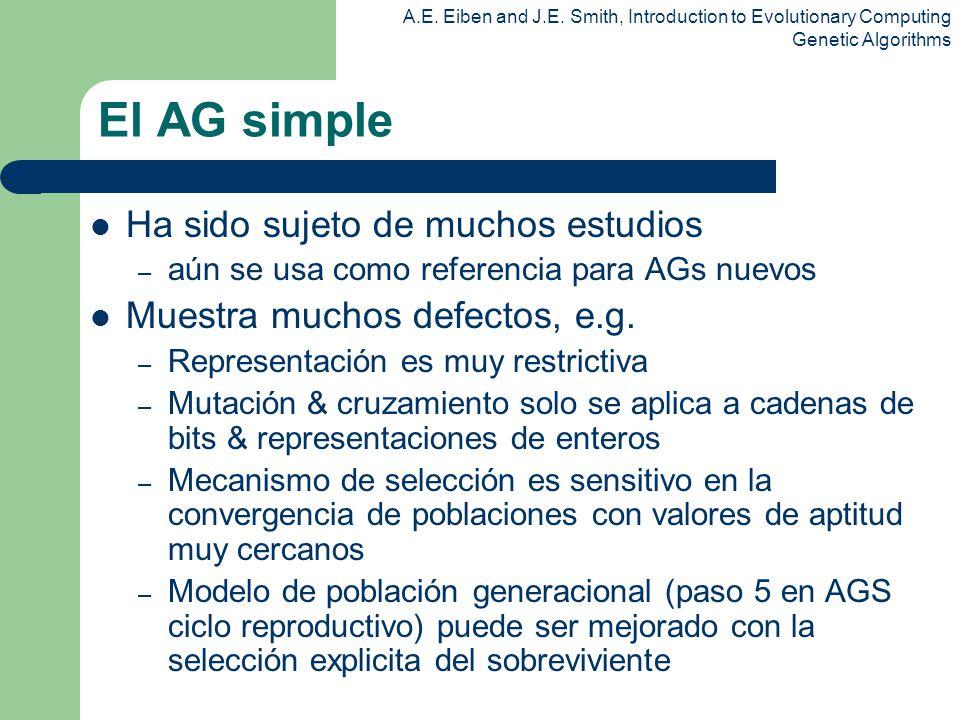 El AG simple Ha sido sujeto de muchos estudios