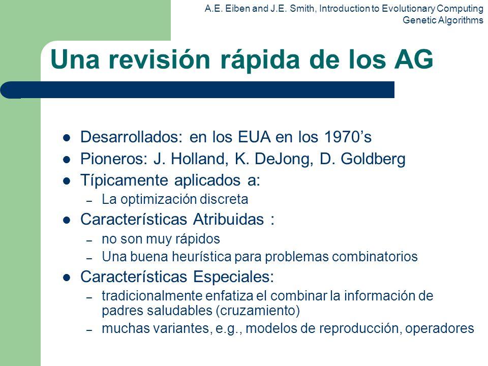 Una revisión rápida de los AG