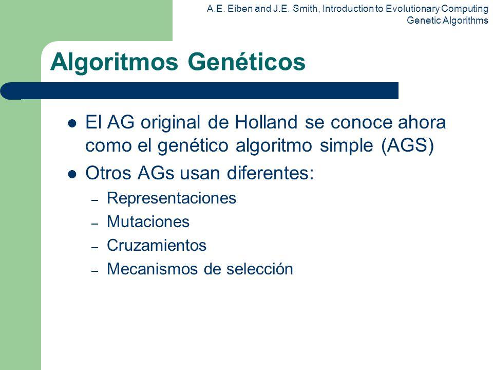 Algoritmos Genéticos El AG original de Holland se conoce ahora como el genético algoritmo simple (AGS)