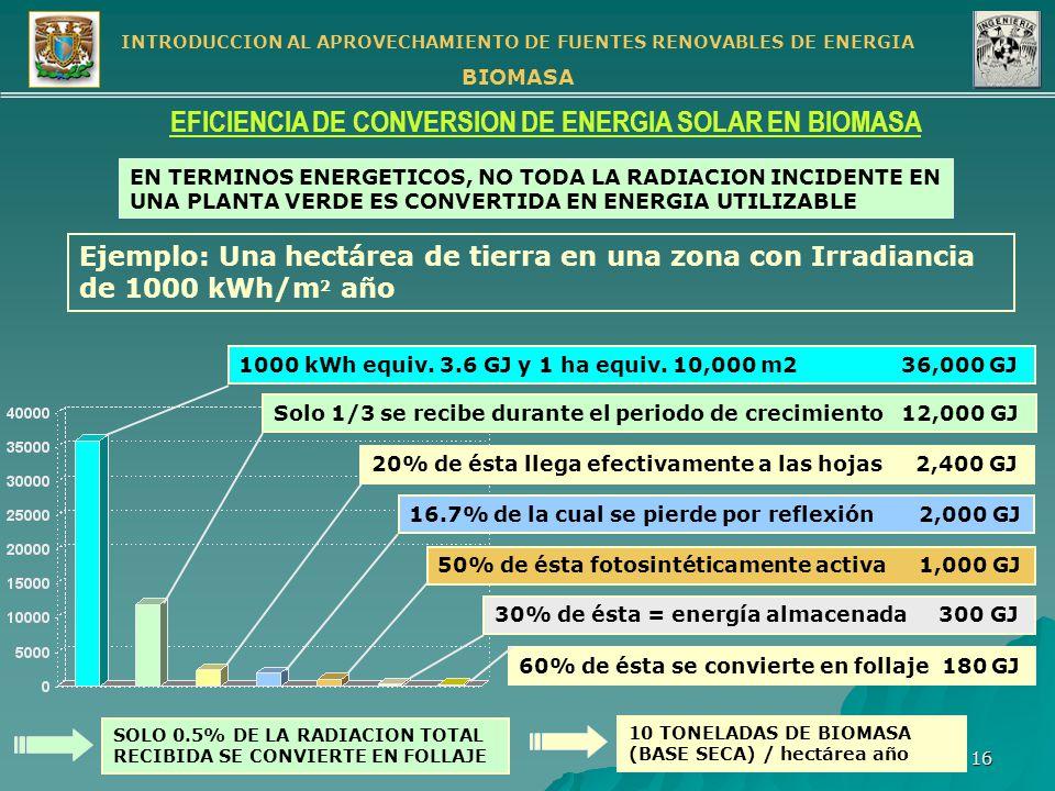 EFICIENCIA DE CONVERSION DE ENERGIA SOLAR EN BIOMASA