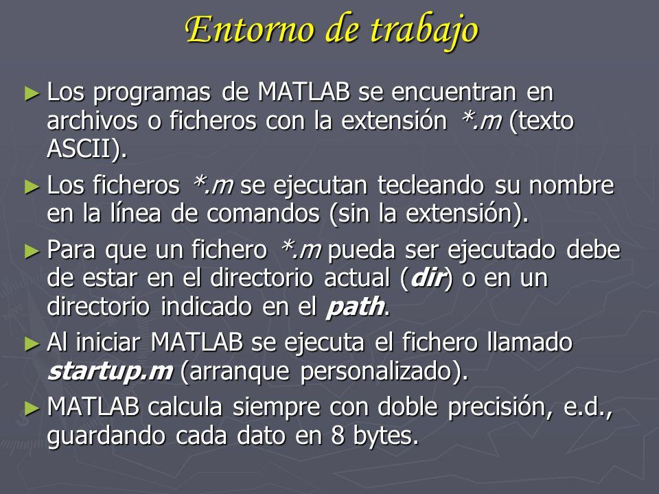 Entorno de trabajo Los programas de MATLAB se encuentran en archivos o ficheros con la extensión *.m (texto ASCII).