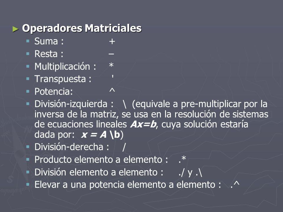 Operadores Matriciales